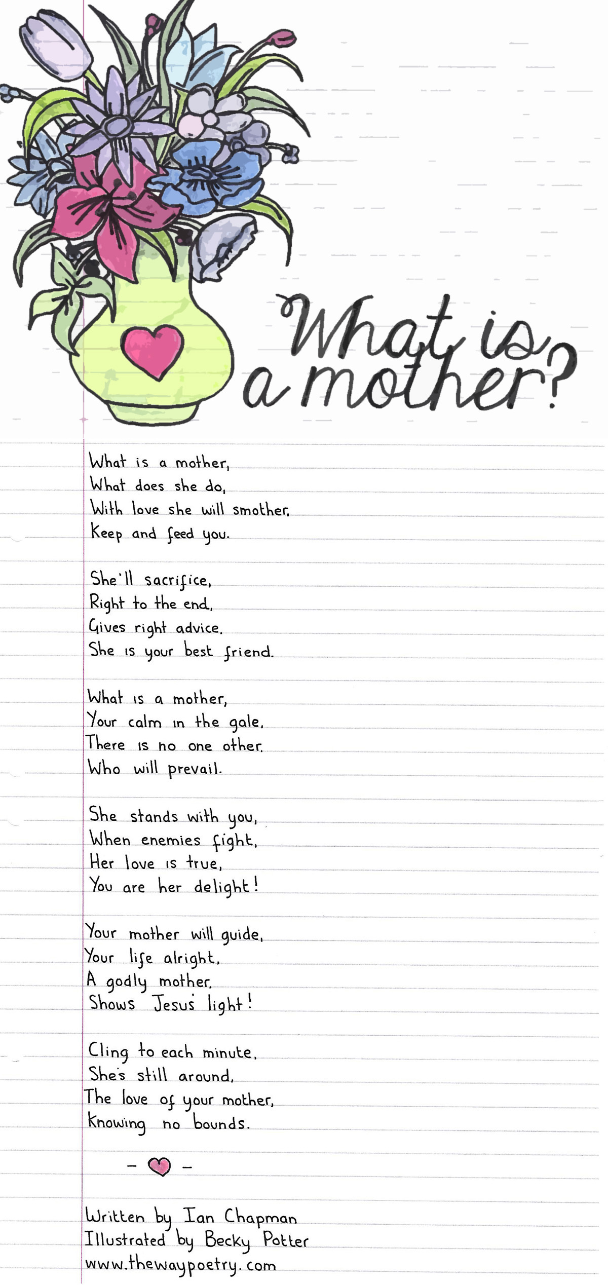 What Is A Mother? by Ian Chapman